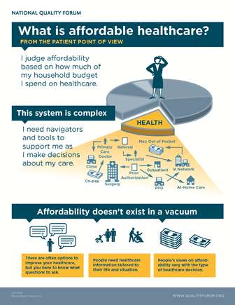 What is Affordable Healthcare